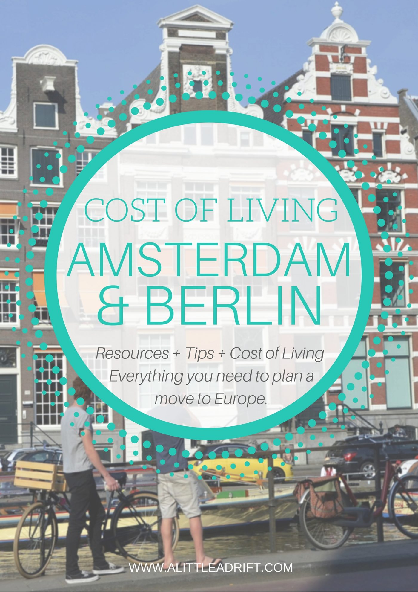 Berlin & Amsterdam: How Much Does it Cost to Live? (2019)
